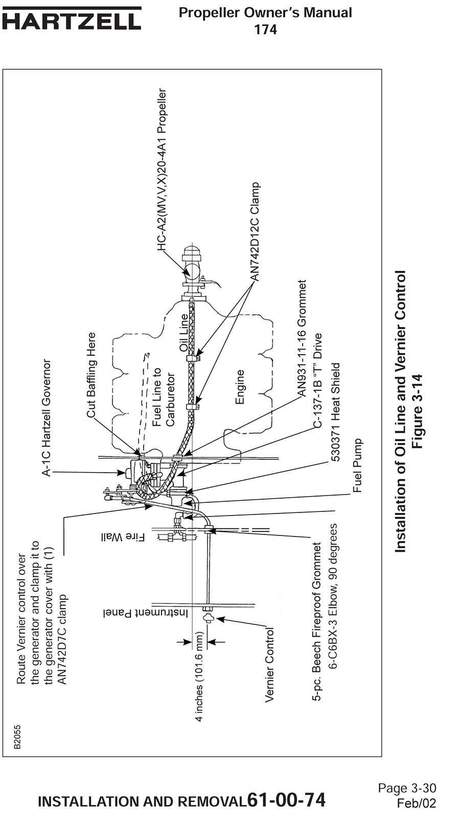 Prop Owners Manual Manuals Grommet 3 1 Engine Diagram Hartzell 2010 Page82